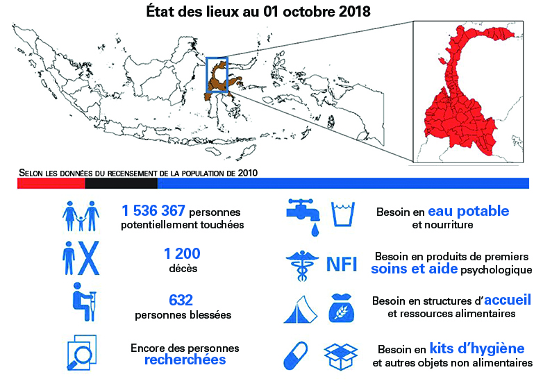 Infographie 01-10